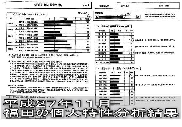 福田の個人特性分析結果 | 求人募集