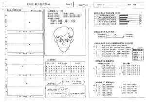 福田の個人特性分析結果2
